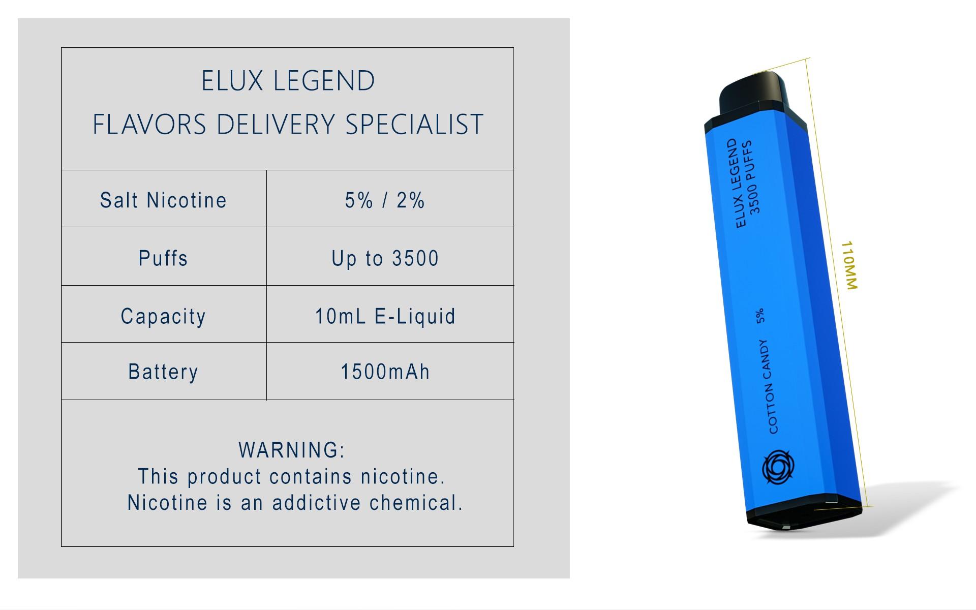 Elux Bars Legend 3500 Disposable Kit - Nicotine Information
